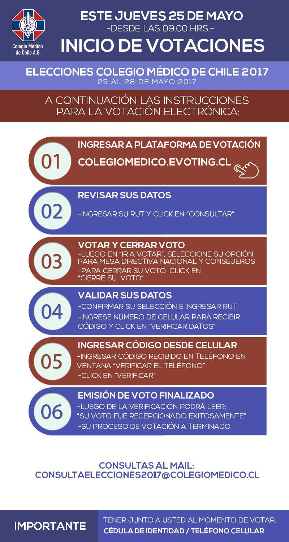 170523_instrucciones_votacion_2017_3